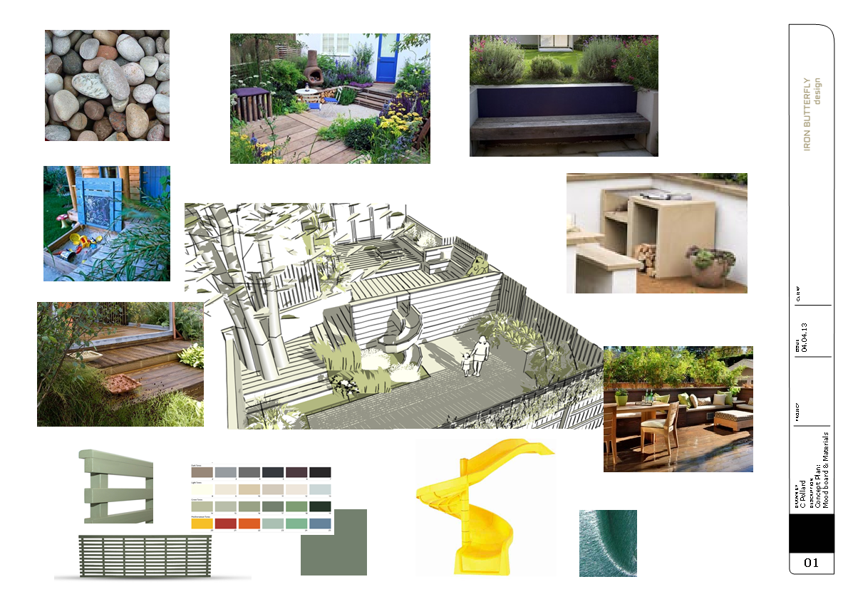 Modren Garden Design Mood Board Google Search L With Ideas